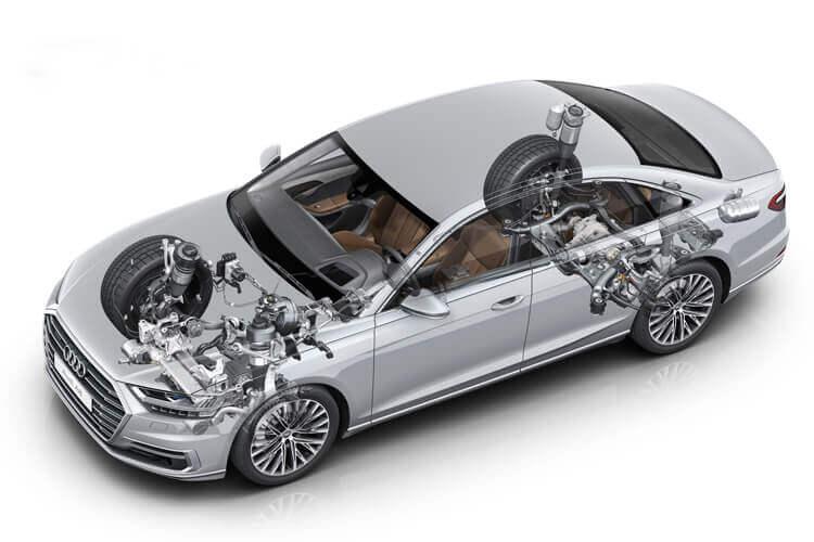 Suspension De Aire O Neumática En Audi A8