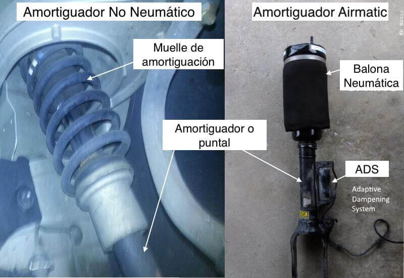 Es Diferencia Amortiguador Neumatica Y Amortiguador Normal
